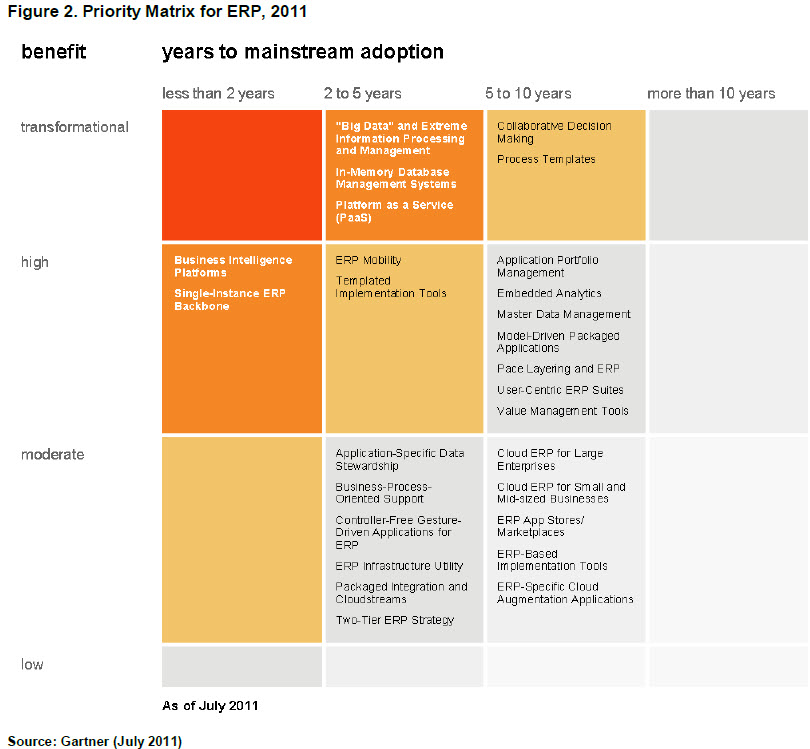 2012 Cloud Predictions A Passion For Research