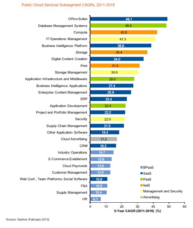 Global Staffing Stratigies