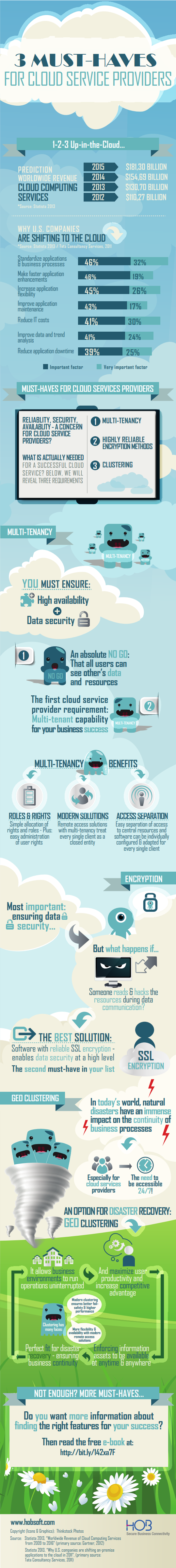 Cloud-Infographic_001