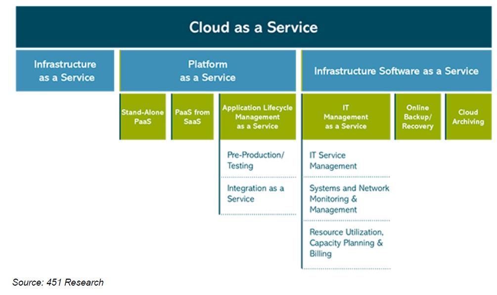 cloud computing dissertations