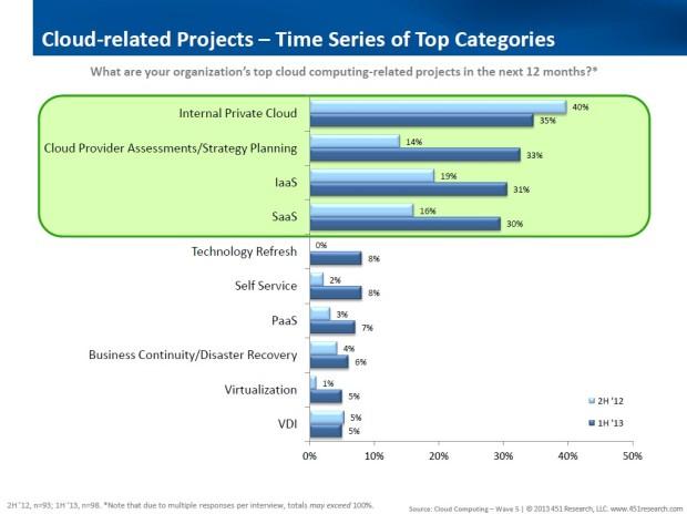 top-challenges-graphic2