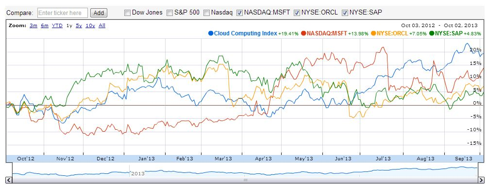 CLOUD-INDEX-FOR-A-YEAR