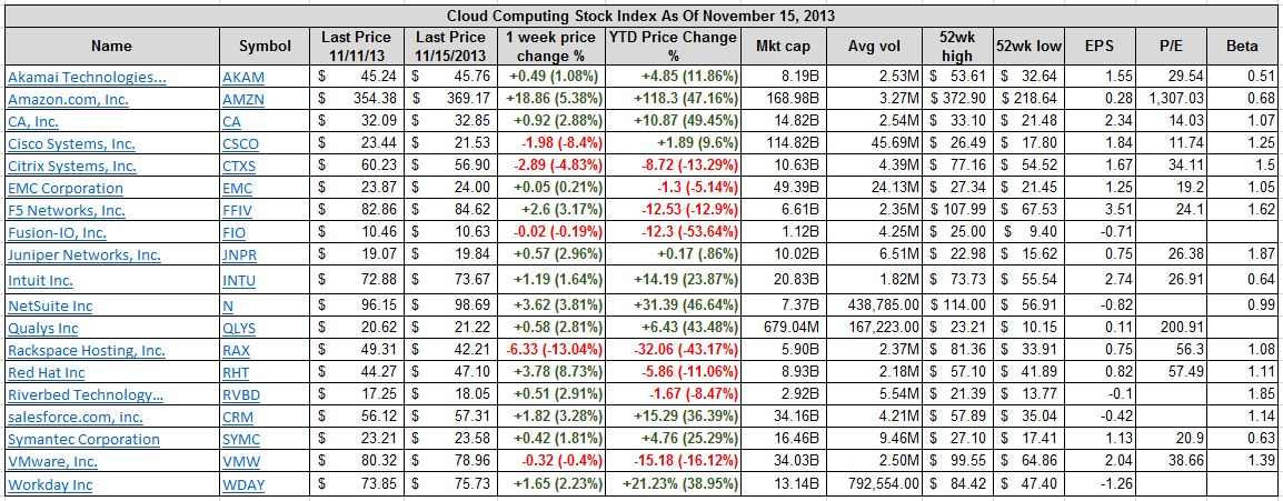 Biotherapeutics, Inc (NASDAQ:NWBO) is down more than 85% year to date ...