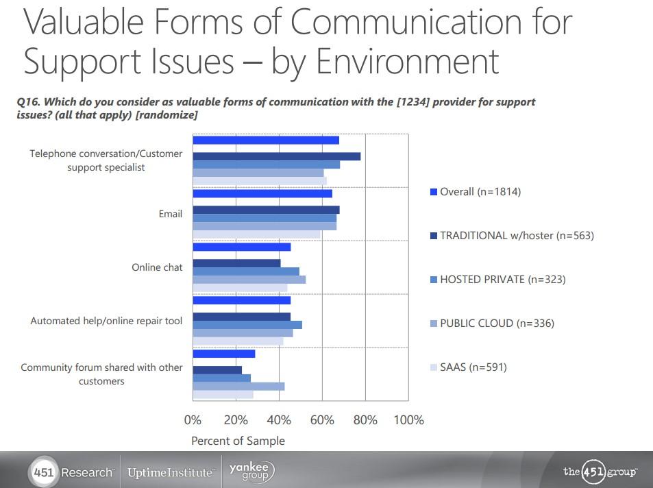 business communication today filetype pdf