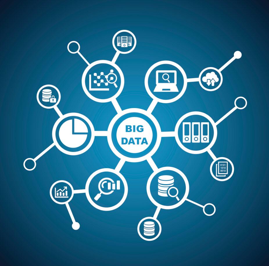 Http Softwarestrategiesblog Com Category Big Data Forecast 2